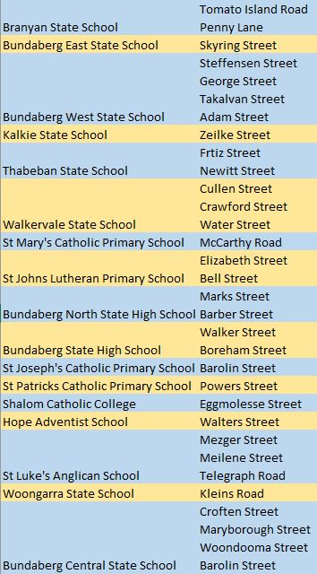 The 32 locations around Bundaberg where state opposition leader Deb Frecklington wants to see school lights.