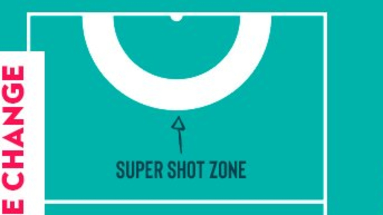 Super Netball rule change being implemented
