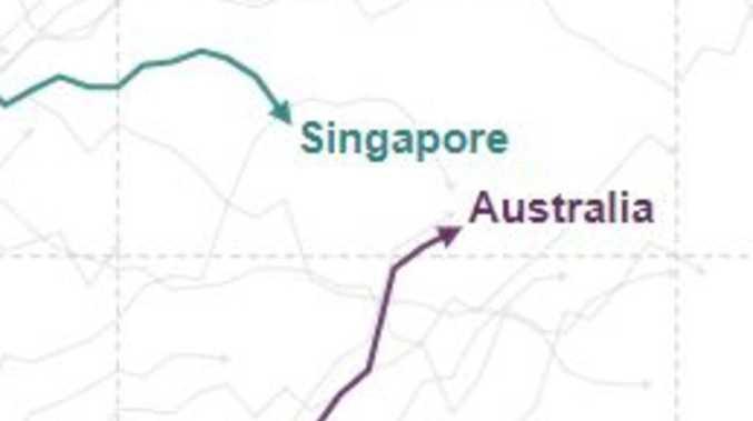 Australia risks echoing Singapore's fate