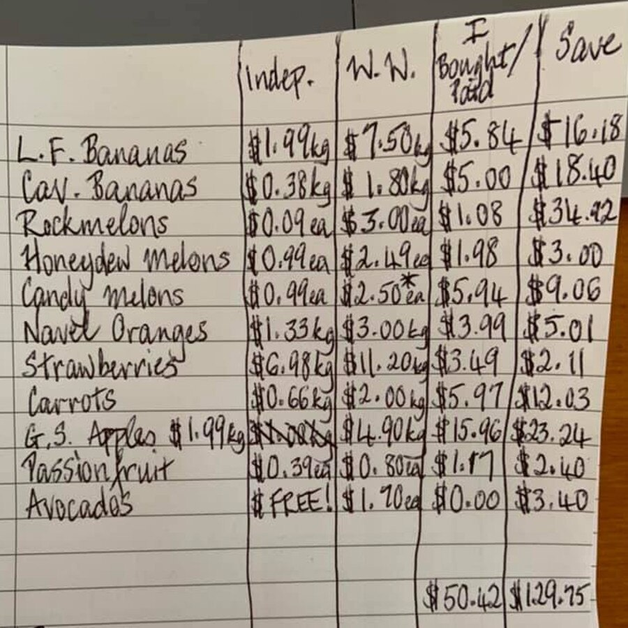Catherine Hoge did a price comparison on a bunch of fruit items from her local grocer compared to Woolworths, revealing a huge savings of just under $130. Picture: Facebook/SimpleSavers