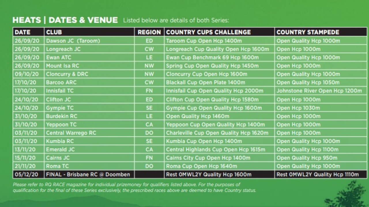 COuntry Stampede timetable