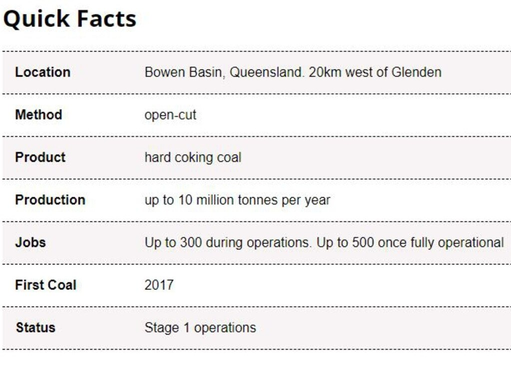 Fast facts for the Byerwen Coal Project in the Bowen Basin. Picture: QCoal/Isaac Regional Council.