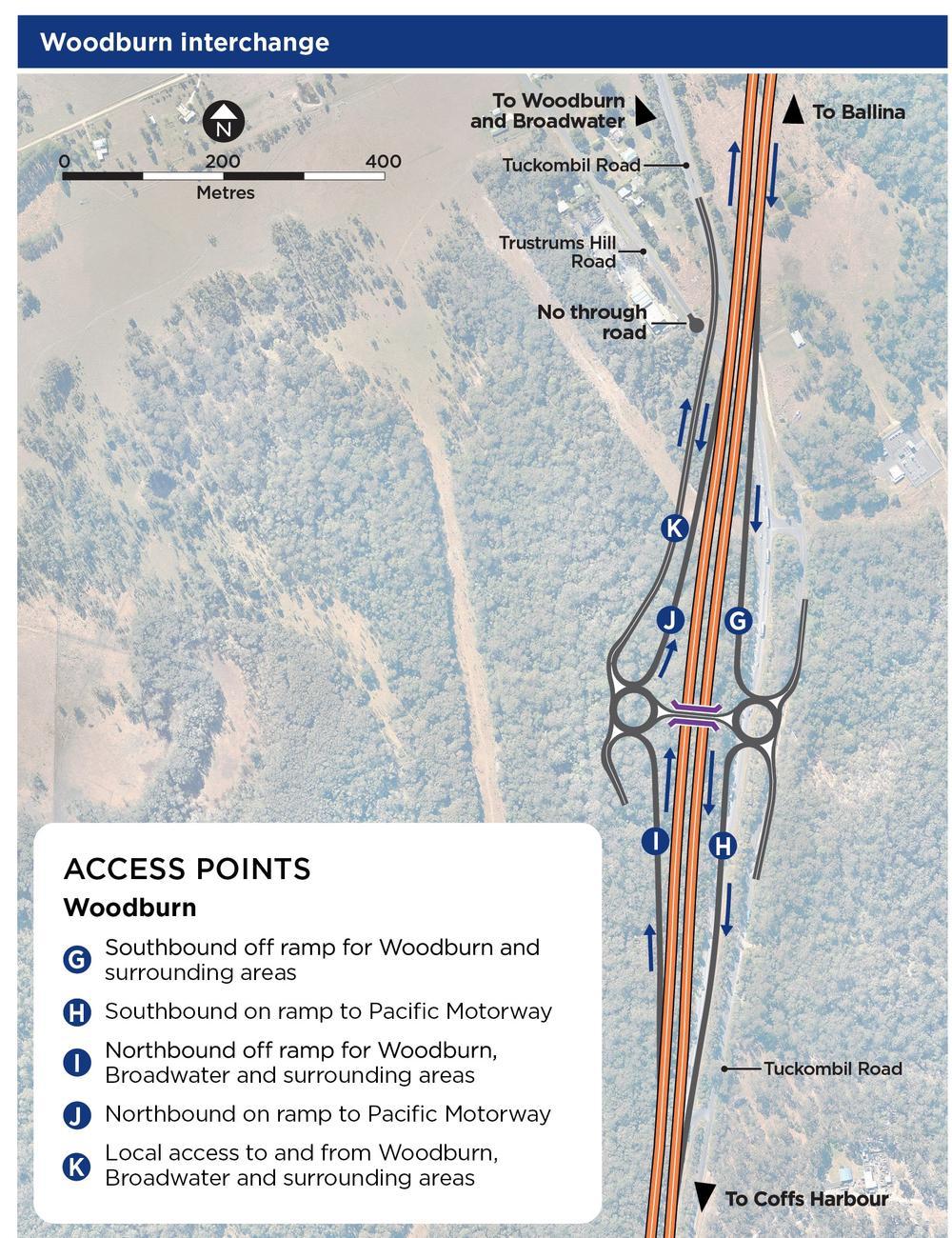 Woodburn interchange arrangements