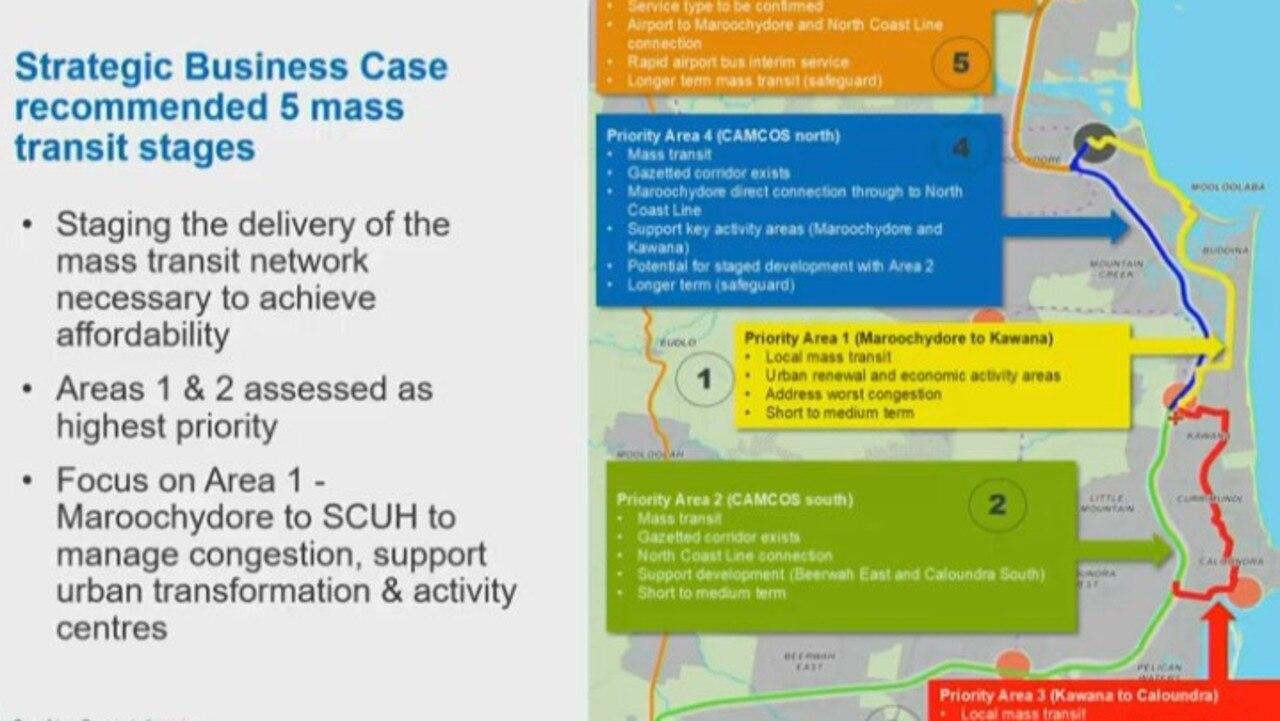 Sunshine Coast councillors were provided an update on the Sunshine Coast Mass Transit Plan on August 27.
