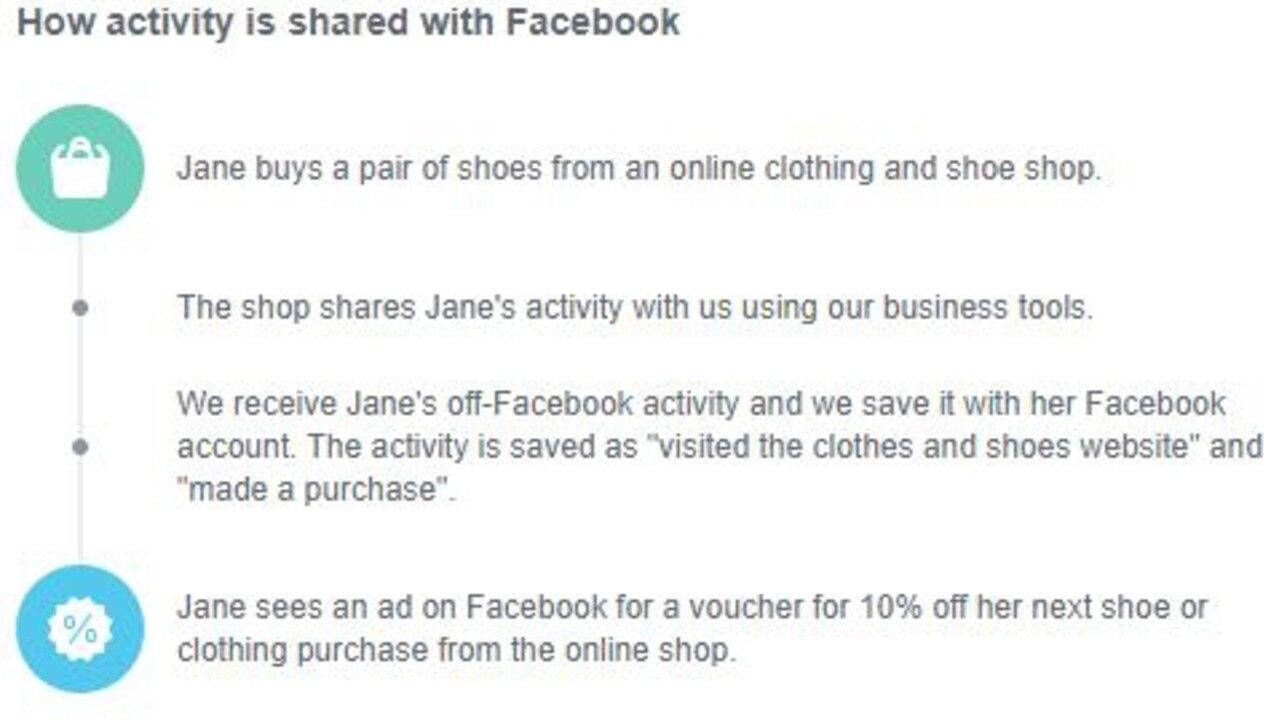 Off-Facebook activity.