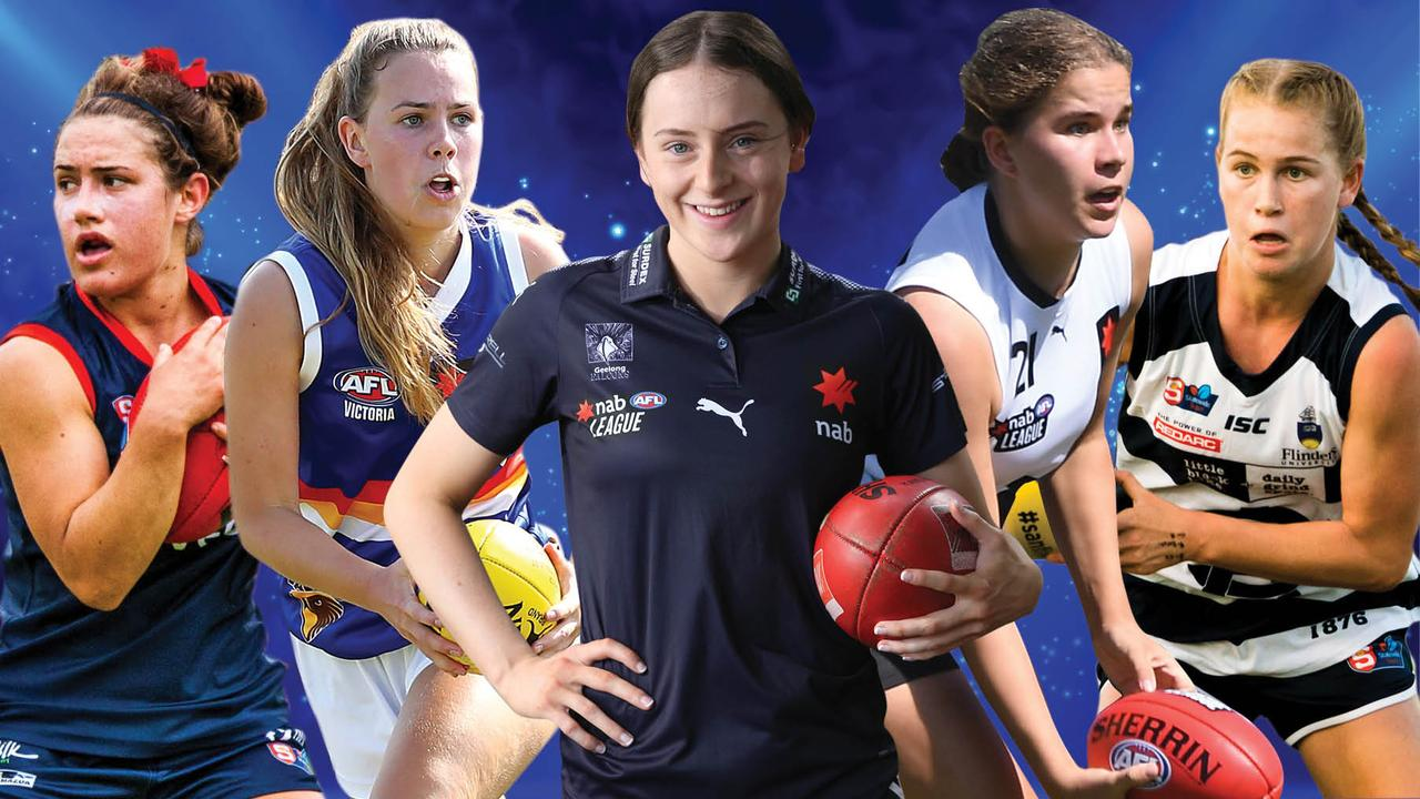 AFLW Draft 2020: The top prospects