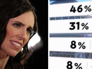Shock reason Jacinda could lose