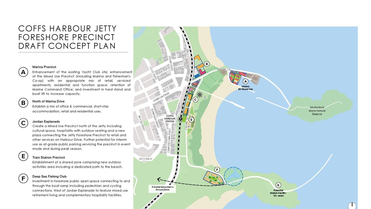 A new Coffs Harbour Jetty Foreshore Precinct Draft Concept and Infrastructure Plan