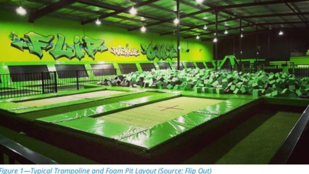 FLIP OUT: A Material change of use for Indoor sport & recreation has been lodged with the Bundaberg Regional Council. (Source: Proposal documents on PD Online).