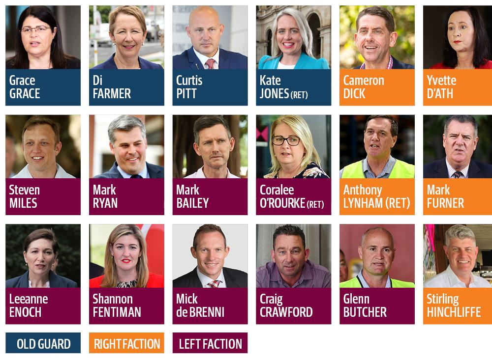 The Queensland Labor Government's previous Cabinet