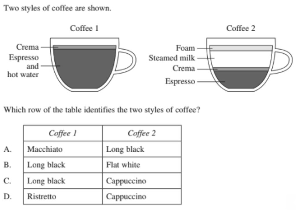 This question in the Hospitality Food and Beverage HSC exam has baffled baristas. Picture: Supplied