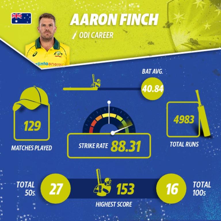 Aussie skipper Aaron Finch's ODI record.