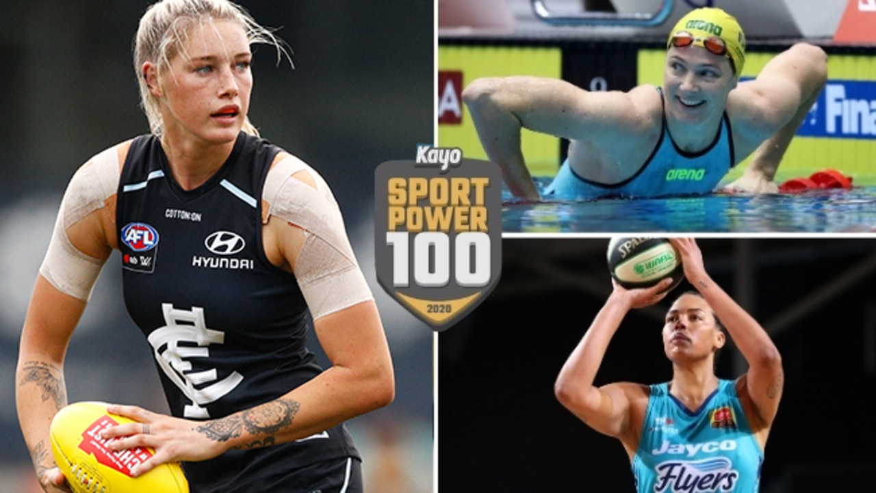 For all the talk about giving women equal opportunities in the running of Australian sport, the Power 100 list shows there remains a serious imbalance.