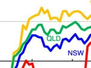 Australia's absurd reaction to crisis