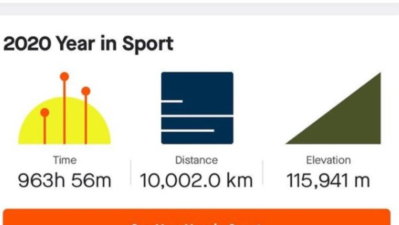 Ryan Crawford ran more than 10,000km in 2020. Picture: Strava