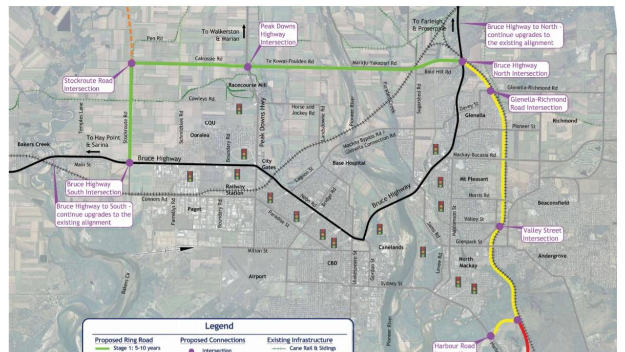 Overall plan of Mackay Ring Road project. Picture: contributed