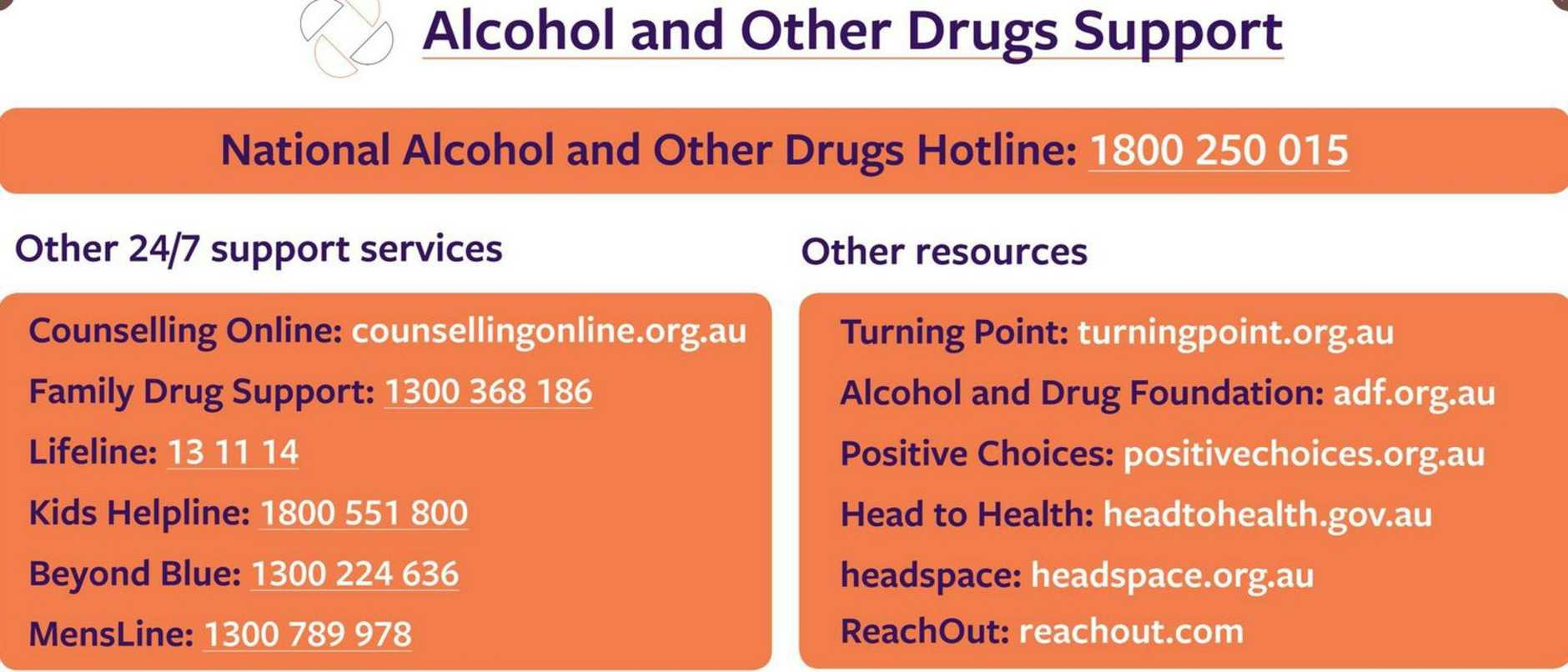 Alcohol and Other Drugs support numbers.