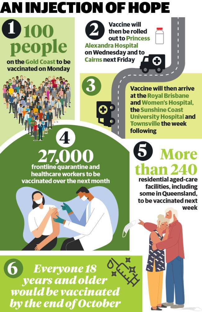 Covid vaccine rollout plan.