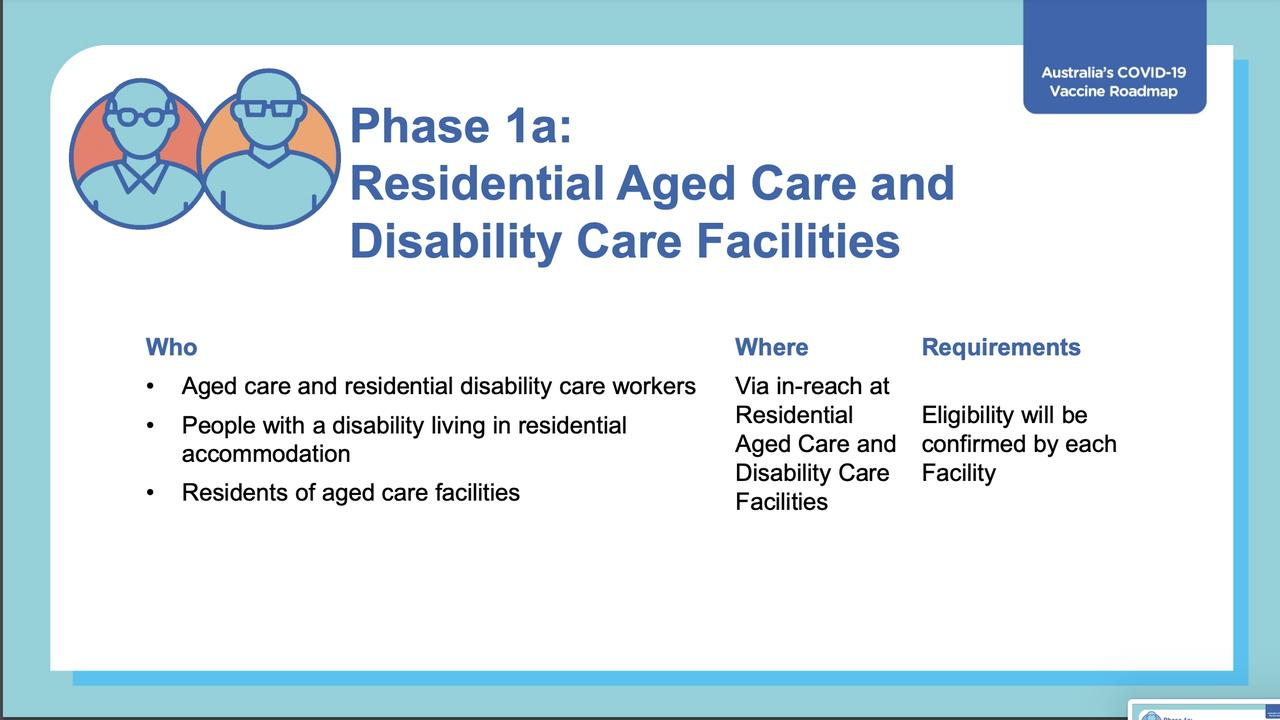 Aged care residents are among the highest risk group for contracting serious COVID-19 disease.