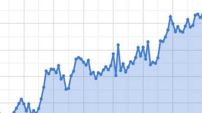 Graph shows domestic violence shame