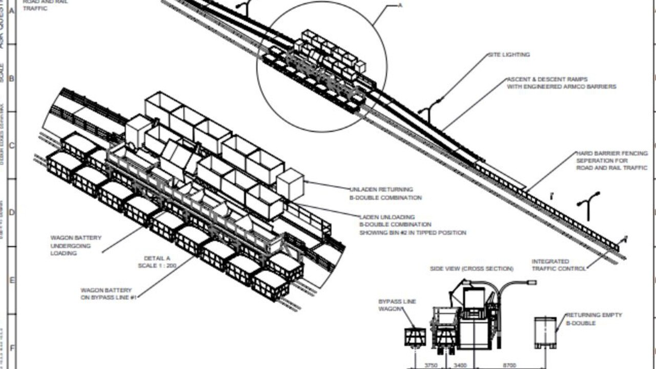 PRELIMINARY LAYOUT: Artist impressions/design for the ICSM's material change of use application for a Cane Transloading Facility (Utility Installation).