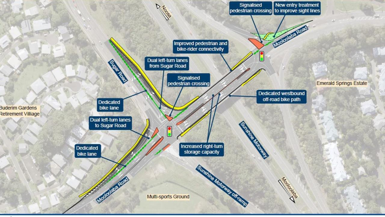 The proposed $10m upgrades to the intersection.