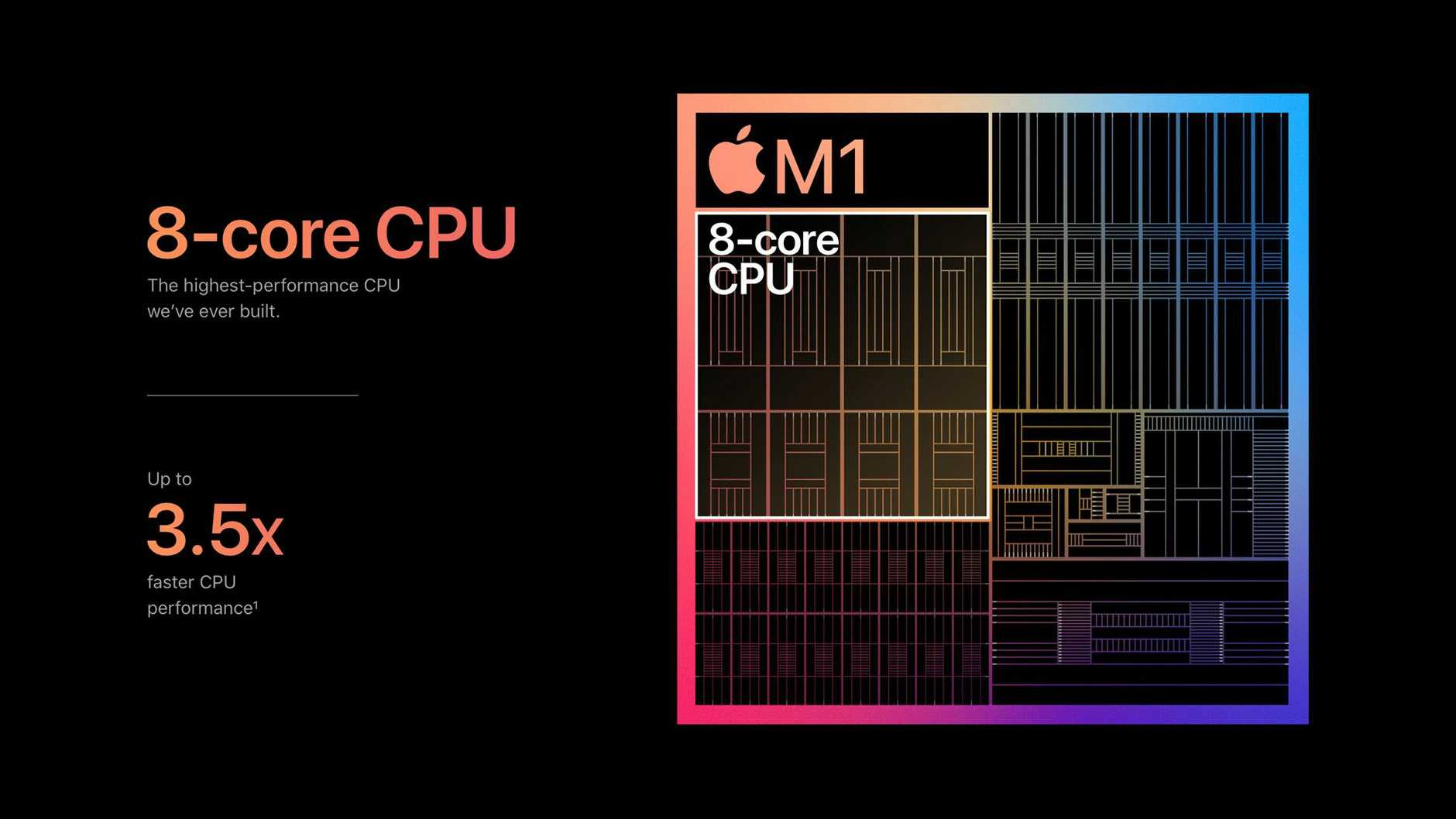 The M1 chips is available in the new 13-inch MacBook Pro, as well as a new Mac mini desktop computer and MacBook Air.