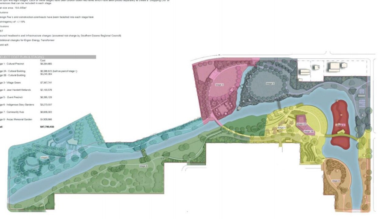 Plans for eight-stage Stanthorpe Botanical Gardens. Picture: SDRC