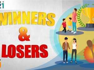 Budget 2021: Winners & Losers